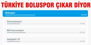 Futbol severler Boluspor diyor