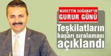 AK Parti Bolu Teşkilatı Türkiye 9 uncusu oldu